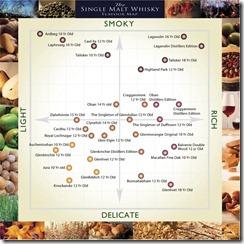 Whiskey-map